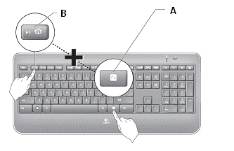 K800 F-key usage