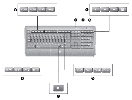 K800 keyboard features