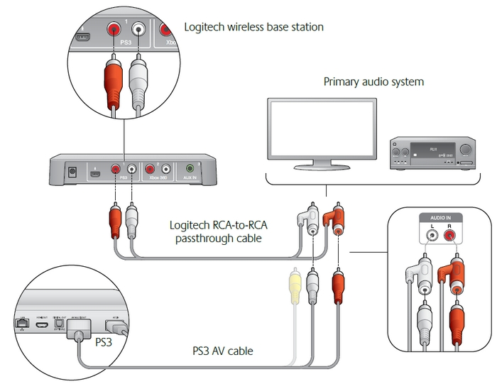 playstation 3 headset usb wiring diagram phone jack wiring