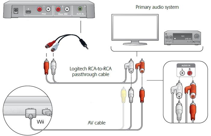 wireless headset f540 logitech support rh support logitech com