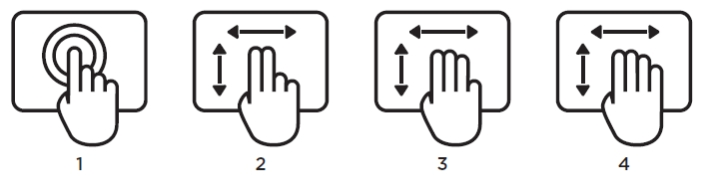Wireless touchpad gestures