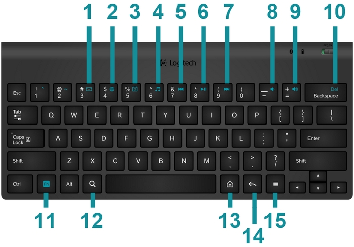 Function of special keys on the Logitech Tablet Keyboard for ...