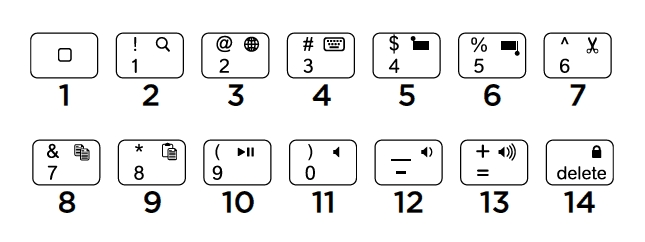 iOS Function Keys