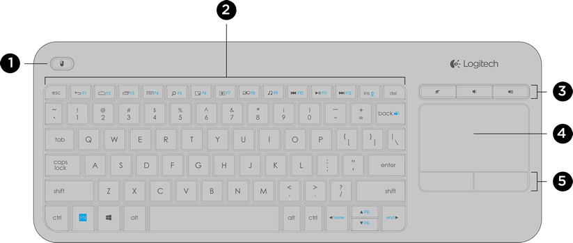 Logitech k400 plus wireless touch keyboard.