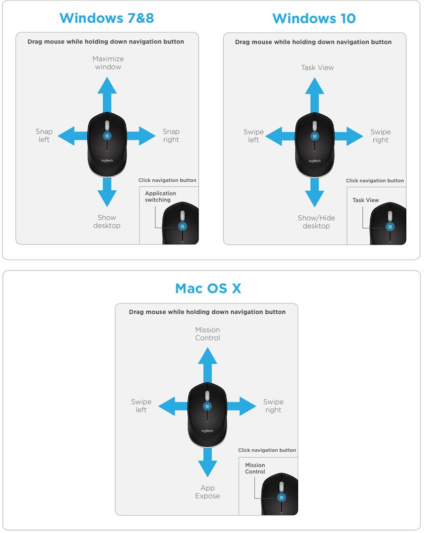 Logitech M337 Bluetooth Mouse SETUP GUIDE