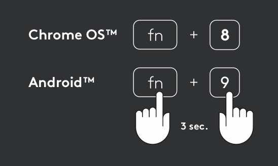 Quickly switch between keyboard OS layouts
