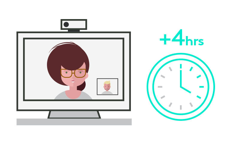 Infographic: Increased engagement from remote workers